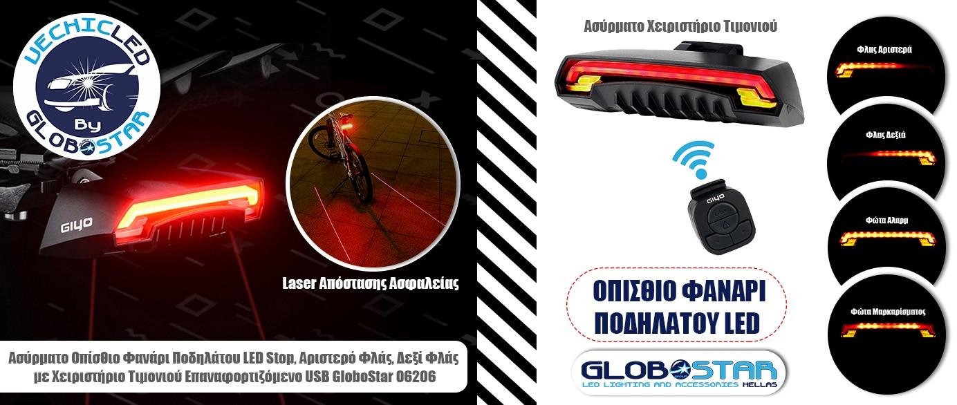 GLOBOSTAR-BANNER-1-BIKE-STROBE